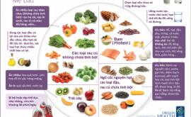 Chế độ dinh dưỡng lành mạnh cho mẹ bầu